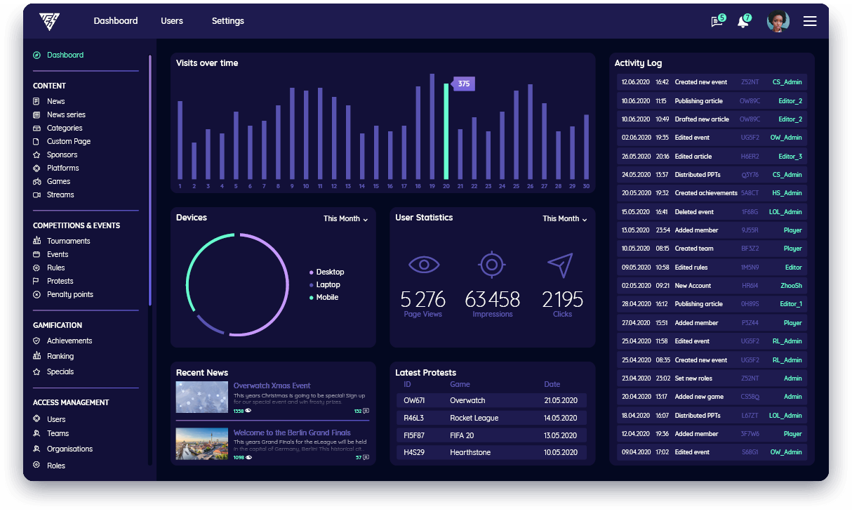 Dashboard_feature